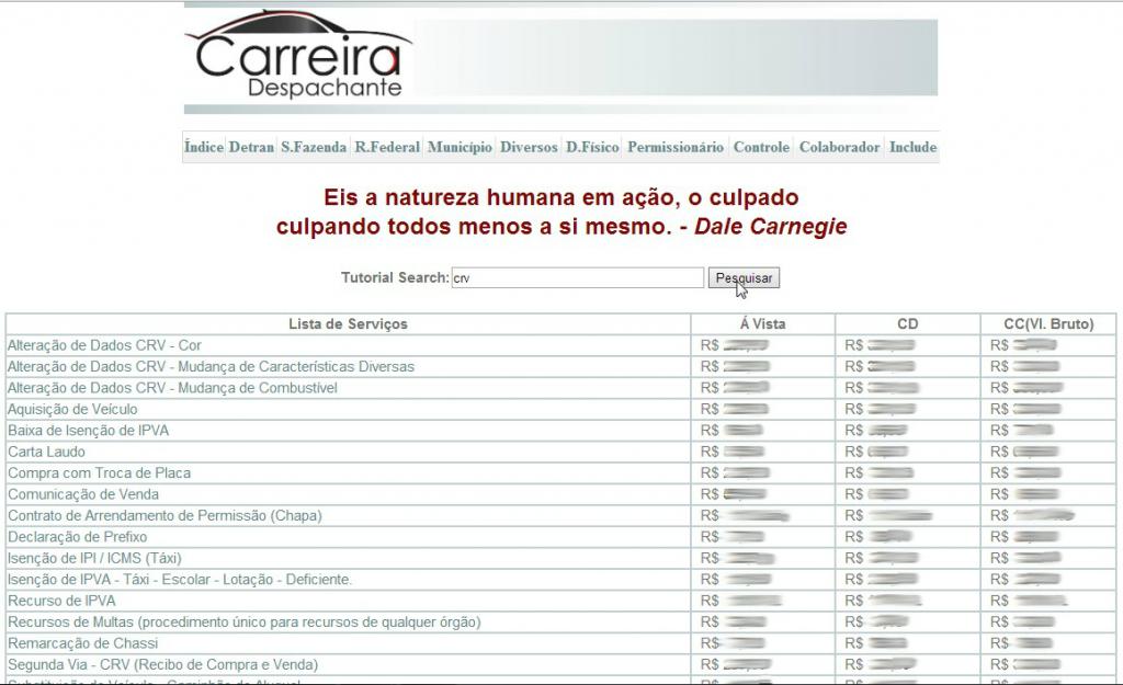 Despnet – Módulo: Catálogo de Serviços (Tutorial) - Detalhes do Catálogo de Serviços.